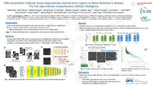 Read more about the article Poster presentation at OHBM and AAIC
